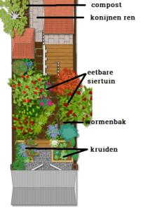 tuin blokstraat