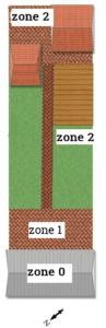 zones blokstraat